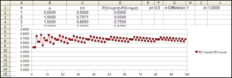0809 unterricht mathematik 12ma1e zufallsgr en for Tabelle 7 spalten