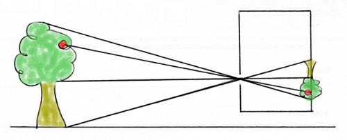 1011 unterricht physik 6b optik. Black Bedroom Furniture Sets. Home Design Ideas