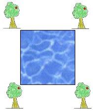 0910 Unterricht Mathematik 8d - Quadratwurzel - reelle Zahlen