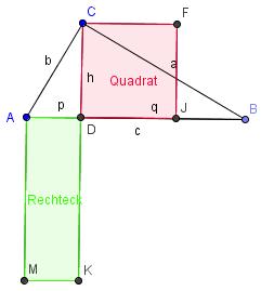 0910 Unterricht Mathematik 9a - Ähnlichkeit