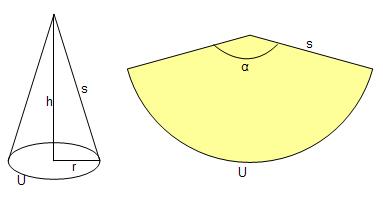 Mantel eines kegels zeichnen