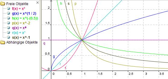 logarithmus aufgaben lösungen