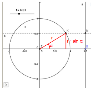 1213 Unterricht Physik 11Ph1e - Schwingungen und Wellen