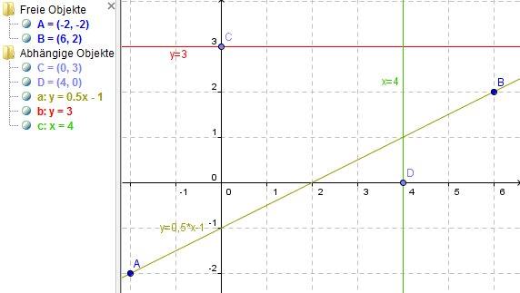 dreieck zum umstellen von gleichungen