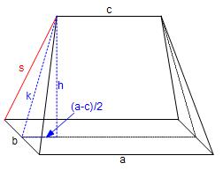 Plan: Zunächst Wird Die Strecke K Im Blauen Dreieck Berechnet. H Ist  Gegeben Und Die Waagrechte Strecke Im Dreieck Ergibt Sich Daraus, Dass Das  Dach ...