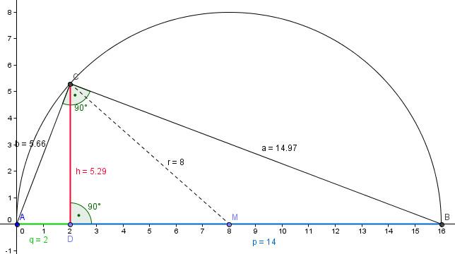 1112 unterricht mathematik 8e satz des pythagoras. Black Bedroom Furniture Sets. Home Design Ideas