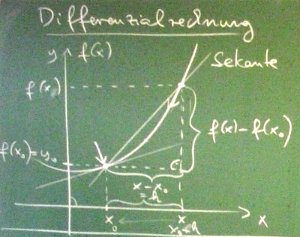 1112 unterricht mathematik 11ma3g analysisi. Black Bedroom Furniture Sets. Home Design Ideas