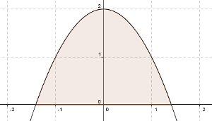 1112 unterricht mathematik 11ma3g integralrechnung. Black Bedroom Furniture Sets. Home Design Ideas