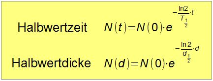 1112 Unterricht Physik 12PH1e - Kernphysik