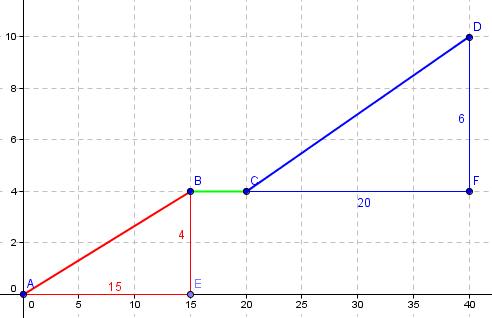 1213 Unterricht Physik 8d - Bewegungen