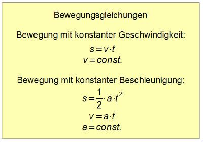 bewegung formeln physik
