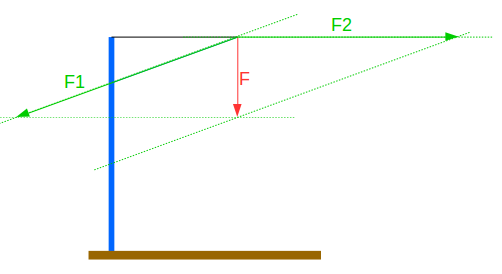 1314 unterricht physik 7e mechanik. Black Bedroom Furniture Sets. Home Design Ideas