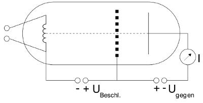 1314 unterricht physik 12ph2g atomphysik. Black Bedroom Furniture Sets. Home Design Ideas