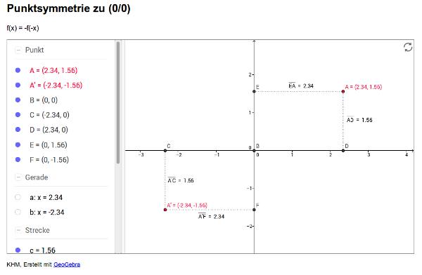1415 unterricht mathematik 10e funktionsuntersuchungen. Black Bedroom Furniture Sets. Home Design Ideas