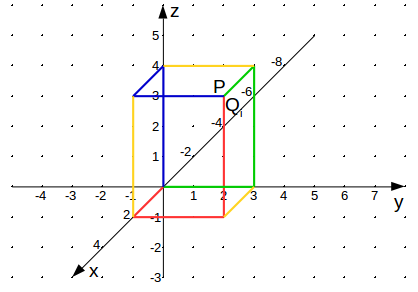 1516 unterricht mathematik 12ma5g vektorrechnung. Black Bedroom Furniture Sets. Home Design Ideas