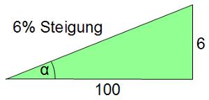 unterricht mathematik  trigonometrie