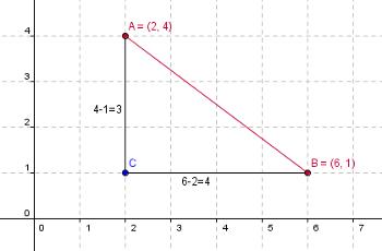 unterricht mathematik  satz des pythagoras